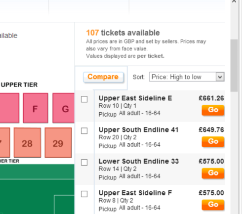Stub Hub price vs Arsenal