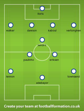 Chelsea Spurs team
