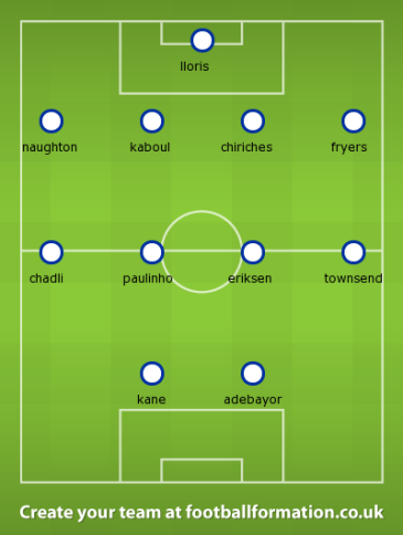 West Brom Spurs Formation