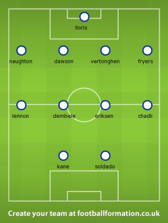 Spurs Villa Team