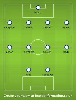 Spurs team for West Ham