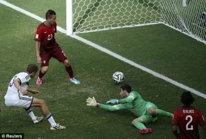 Muller scores for Germany