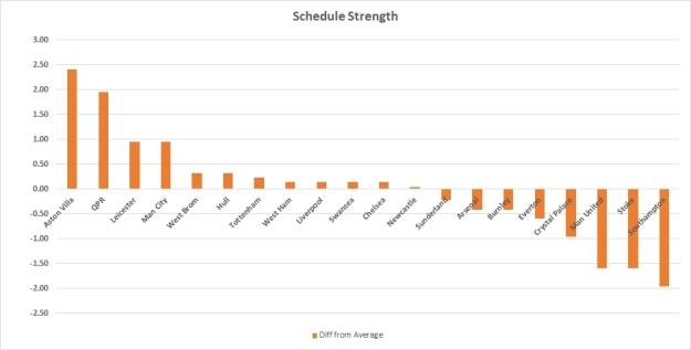 schedule-20-11-2014