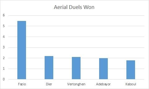 aerialDuels