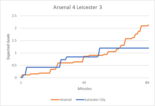 Arsenal_Leicester