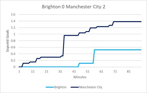 Brighton_City
