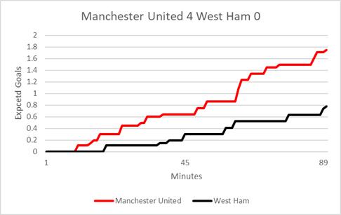United_WestHam