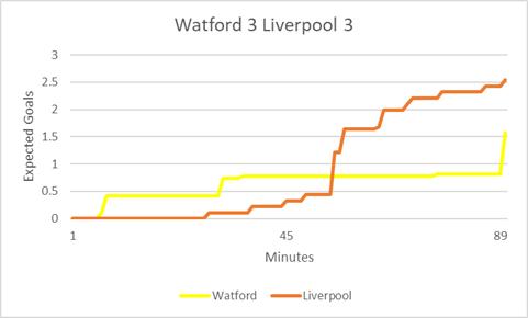Watford_Liverpool
