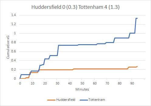 Huddersfield_Spurs